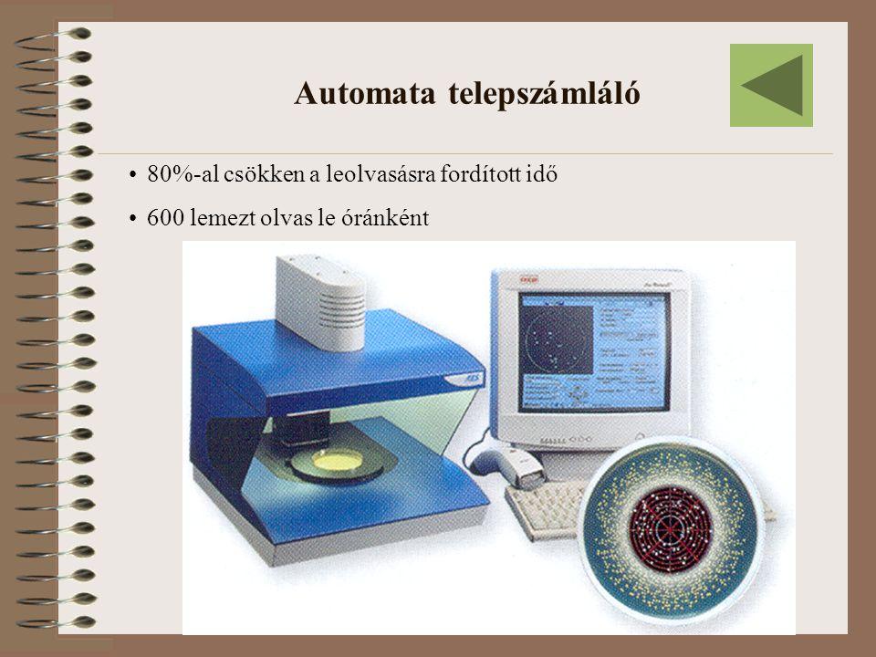 Automata telepszámláló