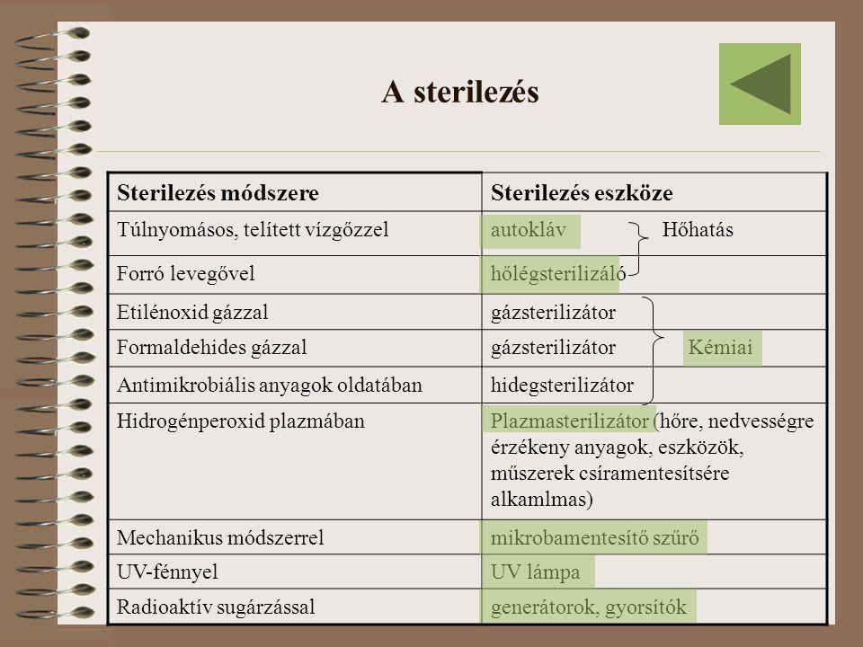 A sterilezés Sterilezés módszere Sterilezés eszköze