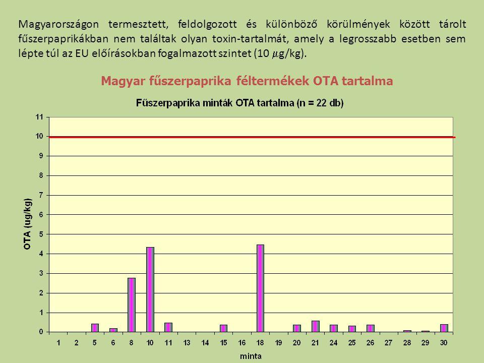 Magyar fűszerpaprika féltermékek OTA tartalma