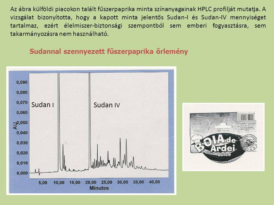 Az ábra külföldi piacokon talált fűszerpaprika minta színanyagainak HPLC profilját mutatja. A vizsgálat bizonyította, hogy a kapott minta jelentős Sudan-I és Sudan-IV mennyiséget tartalmaz, ezért élelmiszer-biztonsági szempontból sem emberi fogyasztásra, sem takarmányozásra nem használható.