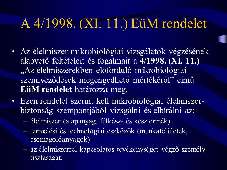 A 4/1998. (XI. 11.) EüM rendelet