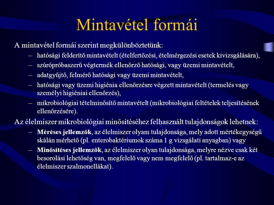 Mintavétel formái A mintavétel formái szerint megkülönböztetünk: