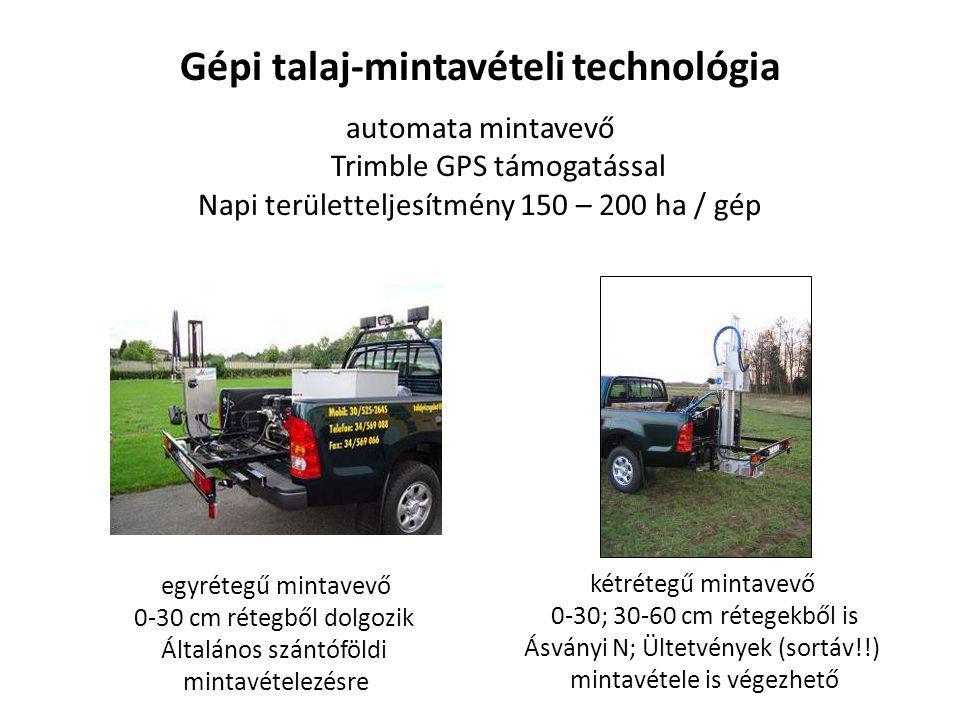 Gépi talaj-mintavételi technológia