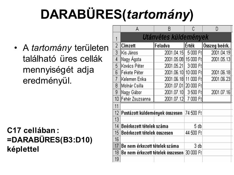 DARABÜRES(tartomány)