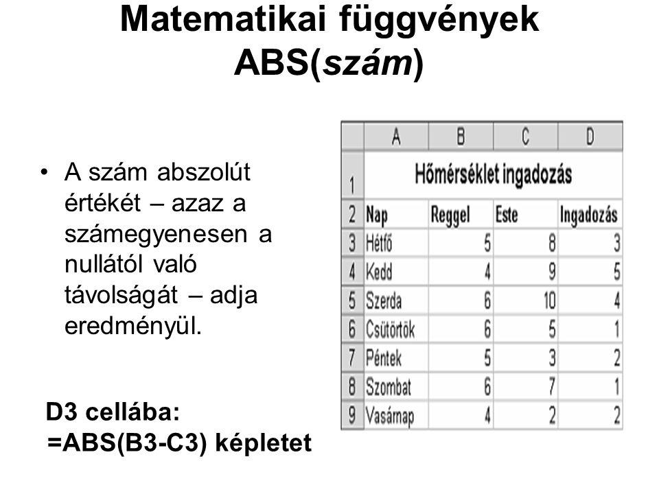 Matematikai függvények ABS(szám)