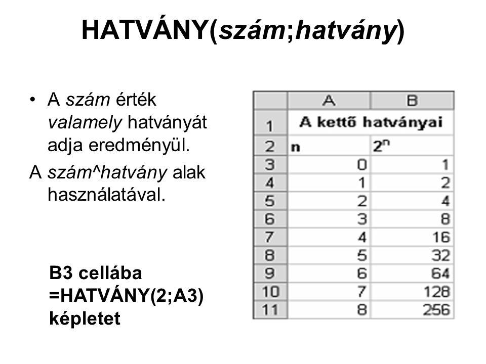 HATVÁNY(szám;hatvány)