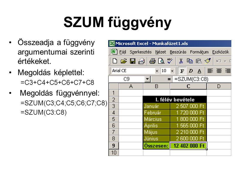 SZUM függvény Összeadja a függvény argumentumai szerinti értékeket.