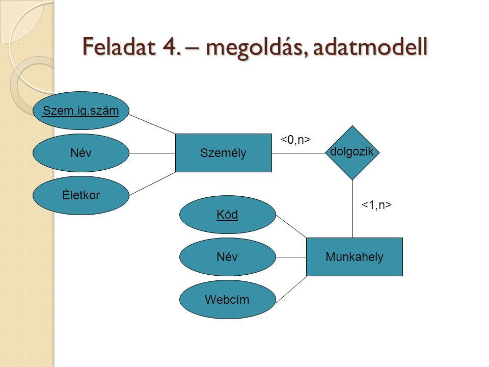 Feladat 4. – megoldás, adatmodell