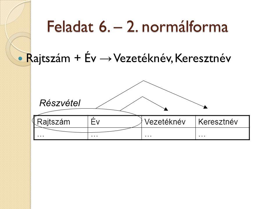 Feladat 6. – 2. normálforma Rajtszám + Év → Vezetéknév, Keresztnév