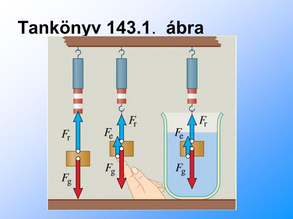 Tankönyv 143.1. ábra