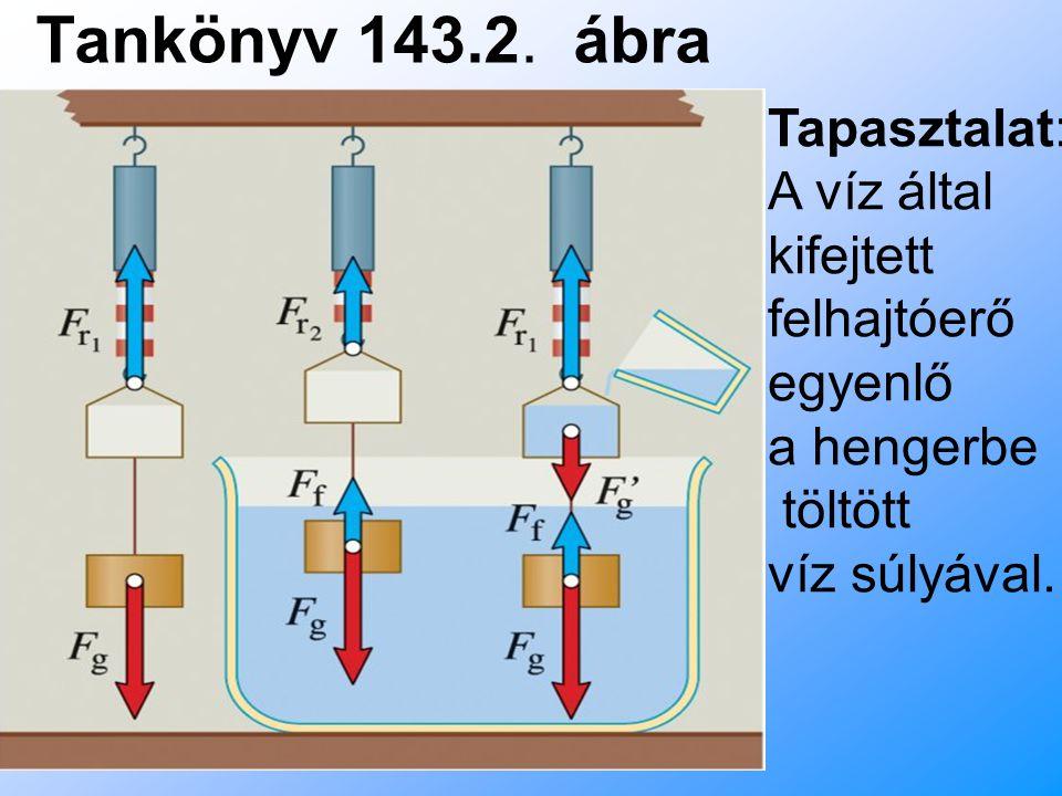 Tankönyv 143.2. ábra Tapasztalat: A víz által kifejtett felhajtóerő