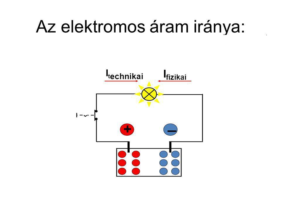 Az elektromos áram iránya: