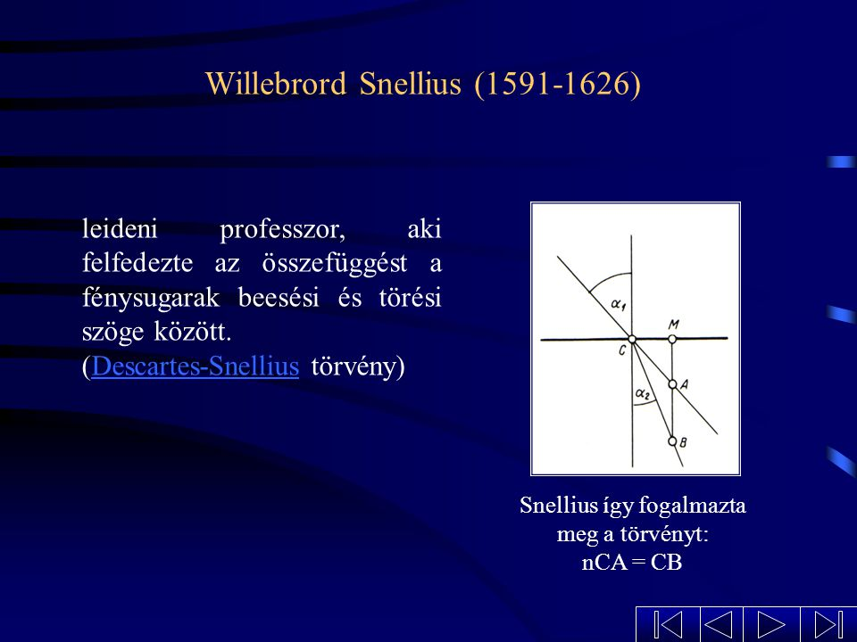 Willebrord Snellius (1591-1626)