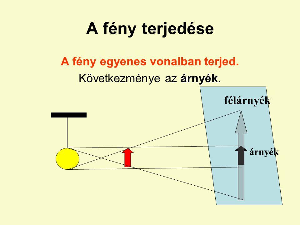 A fény terjedése A fény egyenes vonalban terjed.