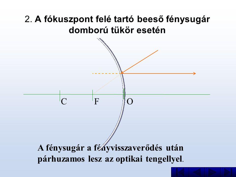 2. A fókuszpont felé tartó beeső fénysugár domború tükör esetén