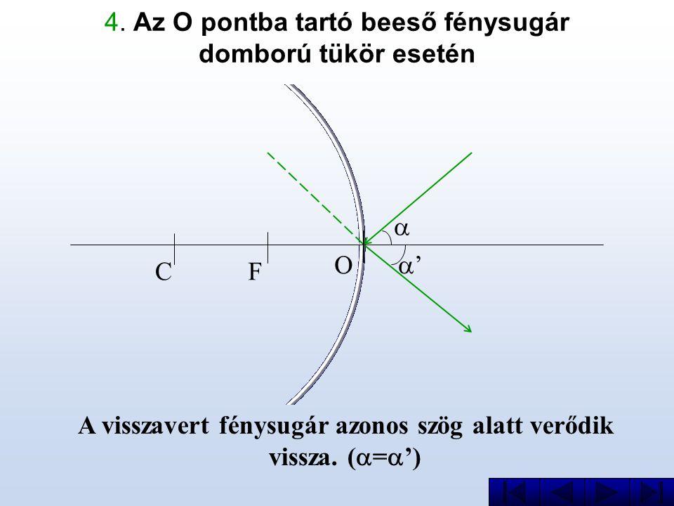 4. Az O pontba tartó beeső fénysugár domború tükör esetén