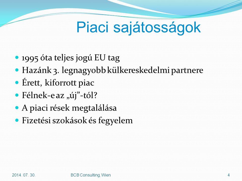 Piaci sajátosságok 1995 óta teljes jogú EU tag