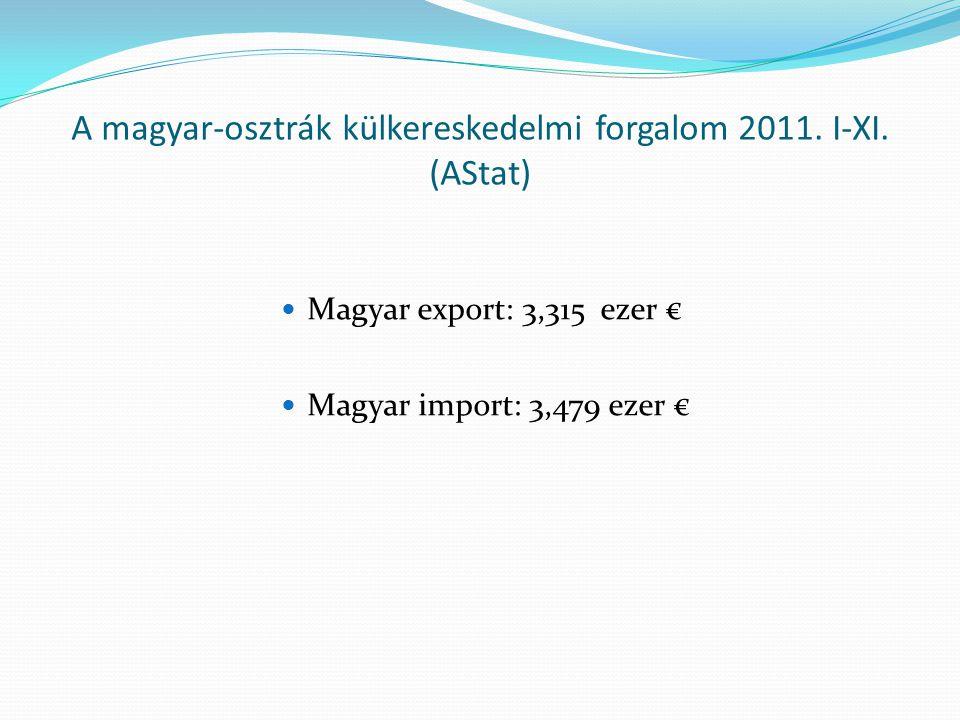 A magyar-osztrák külkereskedelmi forgalom 2011. I-XI. (AStat)