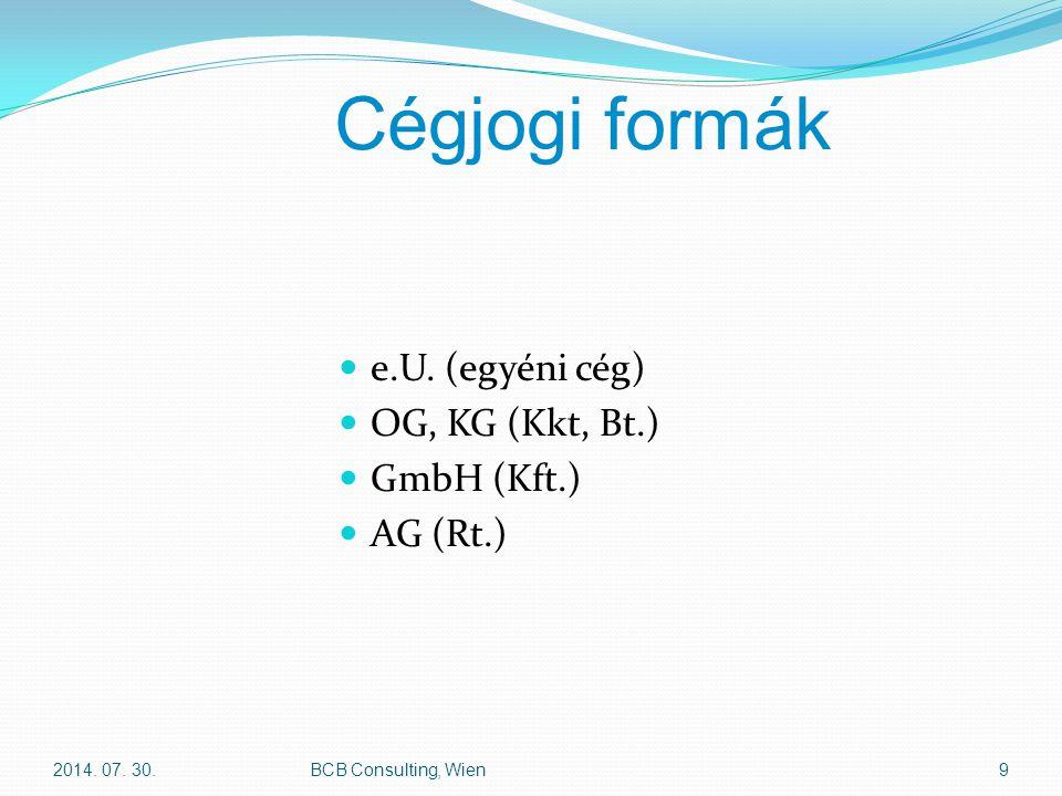 Cégjogi formák e.U. (egyéni cég) OG, KG (Kkt, Bt.) GmbH (Kft.)
