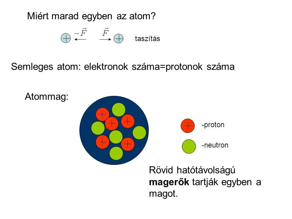 Miért marad egyben az atom