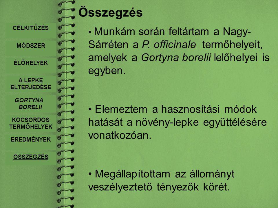 KOCSORDOS TERMŐHELYEK