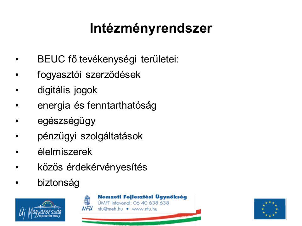 Intézményrendszer BEUC fő tevékenységi területei: