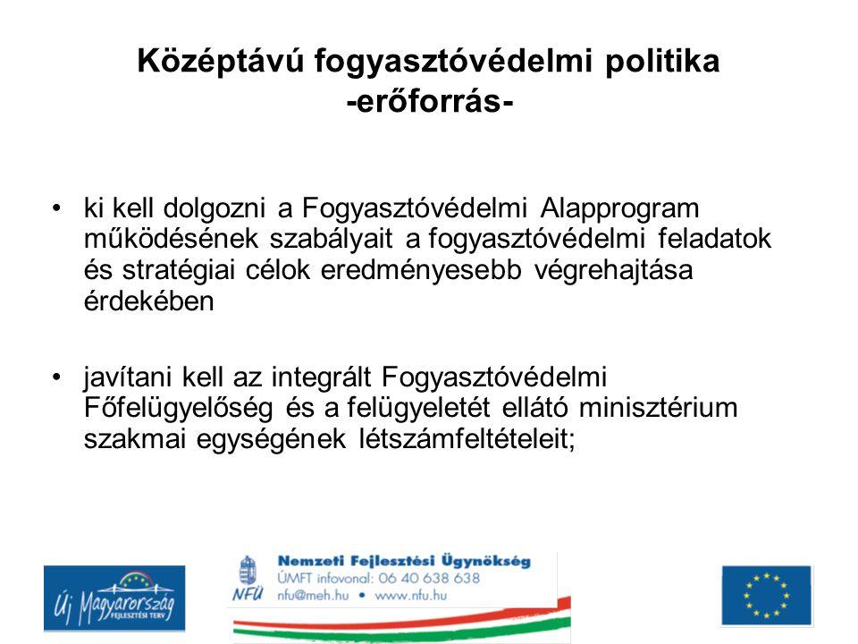Középtávú fogyasztóvédelmi politika -erőforrás-
