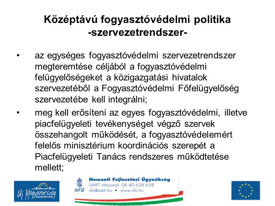 Középtávú fogyasztóvédelmi politika -szervezetrendszer-