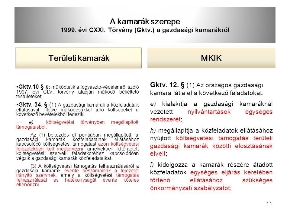 A kamarák szerepe 1999. évi CXXI. Törvény (Gktv
