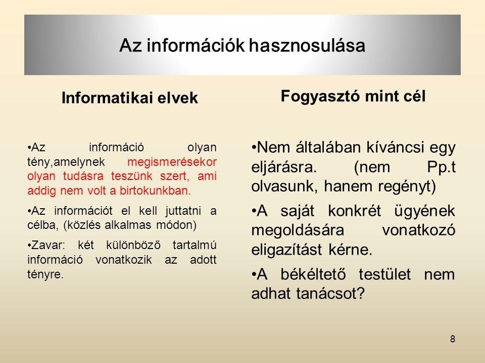 Az információk hasznosulása