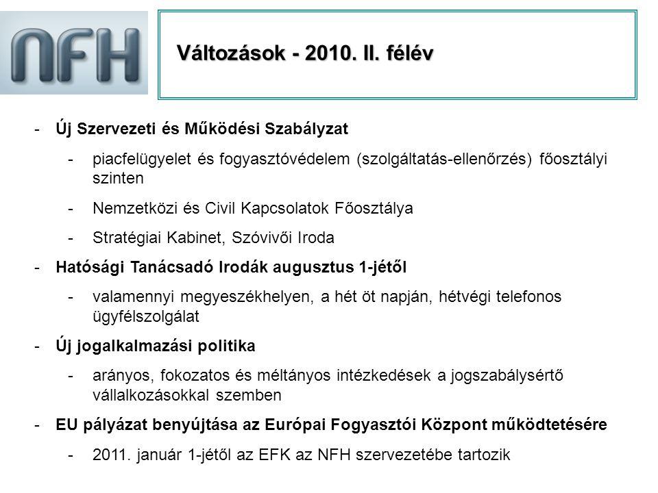 Változások - 2010. II. félév Új Szervezeti és Működési Szabályzat