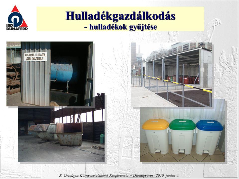 Hulladékgazdálkodás - hulladékok gyűjtése