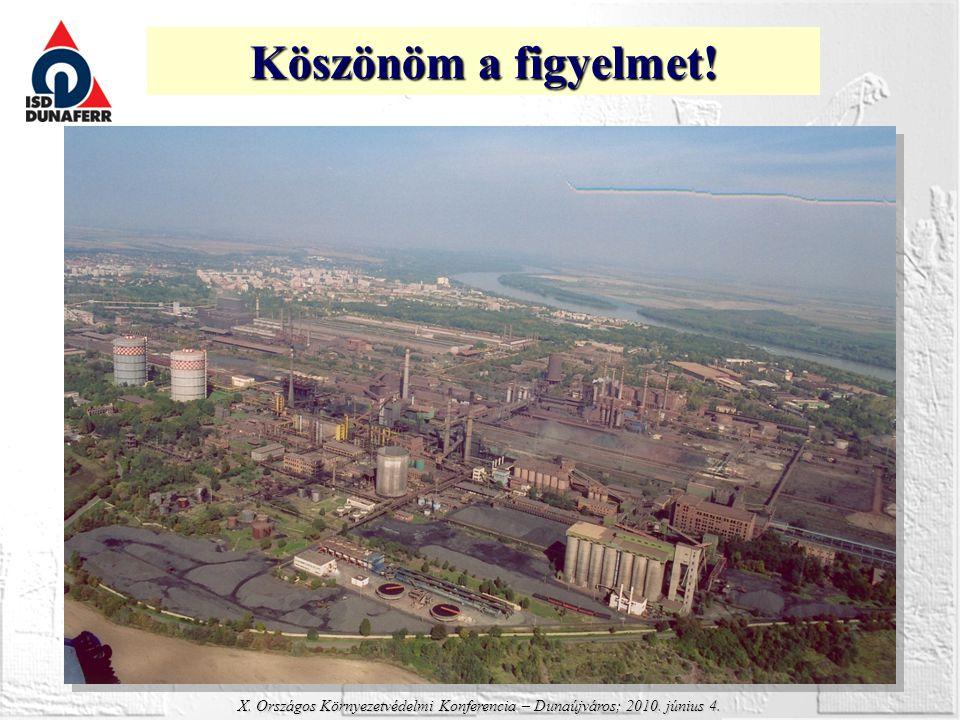 Köszönöm a figyelmet! X. Országos Környezetvédelmi Konferencia – Dunaújváros; 2010. június 4.