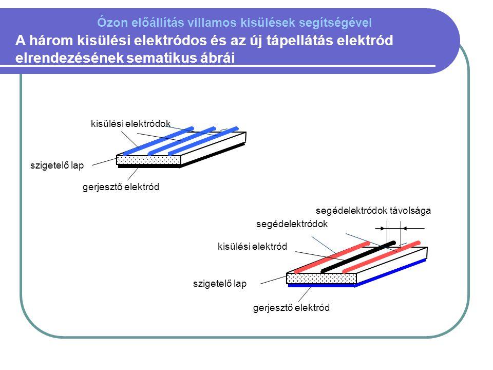 Ózon előállítás villamos kisülések segítségével