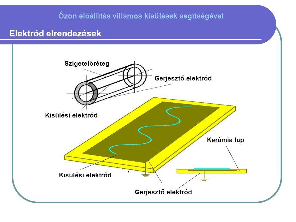 Elektród elrendezések
