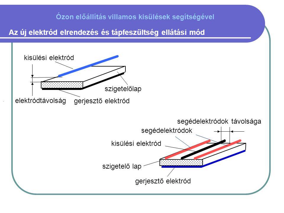 Az új elektród elrendezés és tápfeszültség ellátási mód