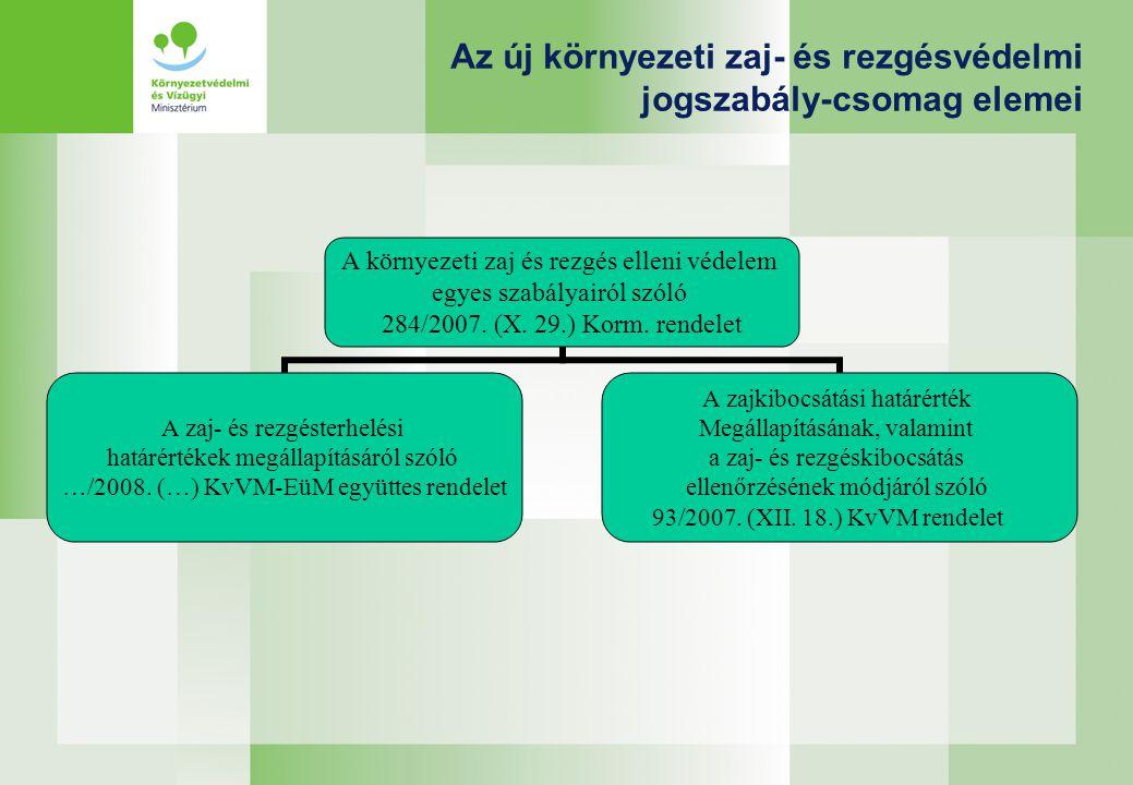 Az új környezeti zaj- és rezgésvédelmi jogszabály-csomag elemei