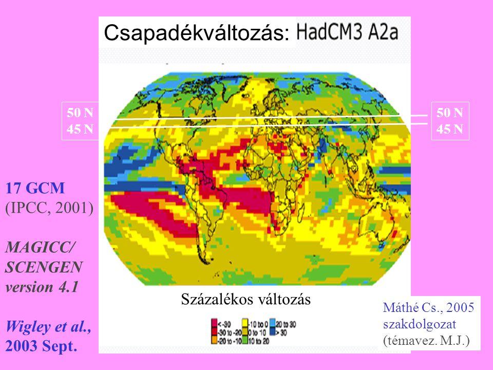 Csapadékváltozás: 17 GCM (IPCC, 2001) MAGICC/ SCENGEN version 4.1