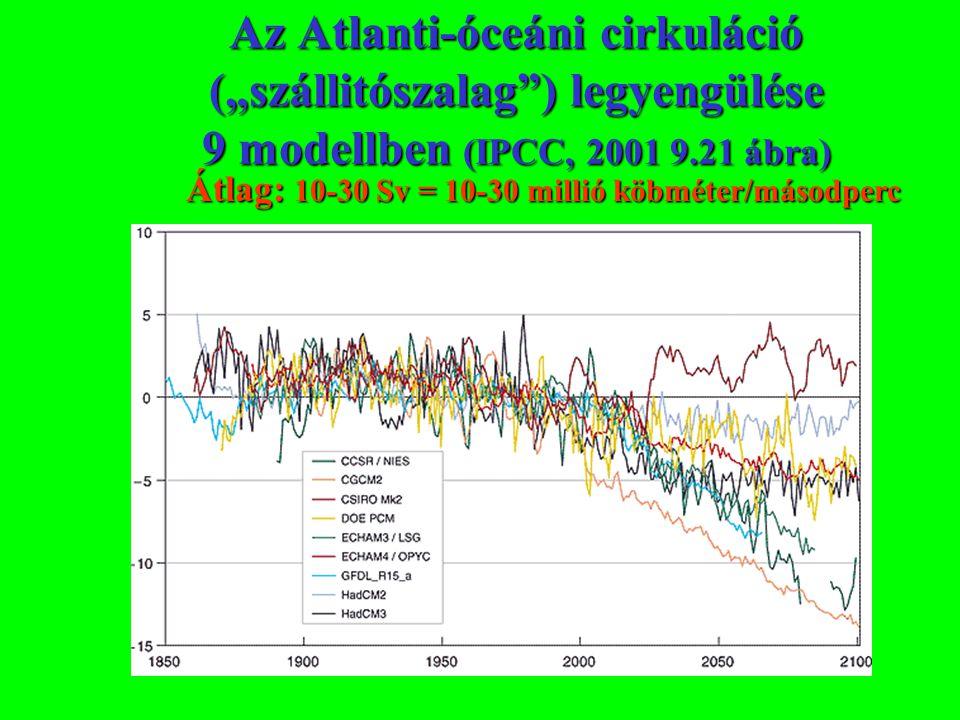 """Az Atlanti-óceáni cirkuláció (""""szállitószalag ) legyengülése 9 modellben (IPCC, 2001 9.21 ábra)"""