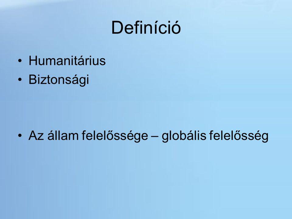Definíció Humanitárius Biztonsági