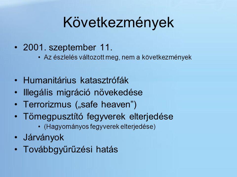 Következmények 2001. szeptember 11. Humanitárius katasztrófák