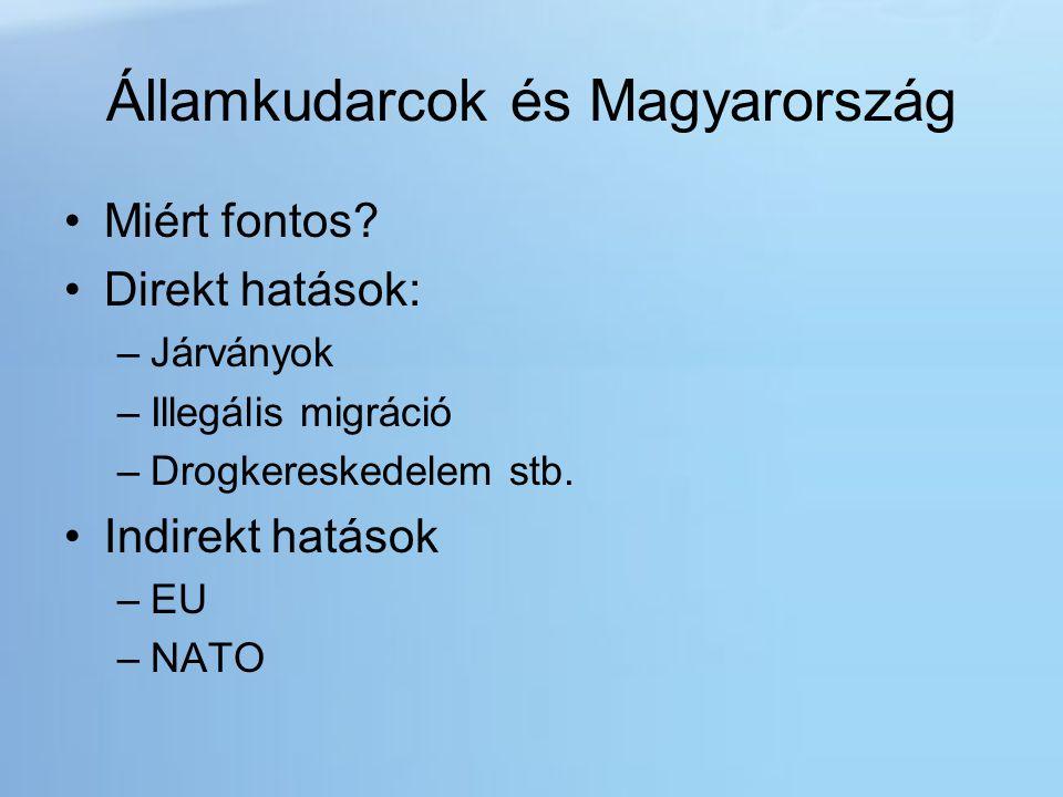 Államkudarcok és Magyarország