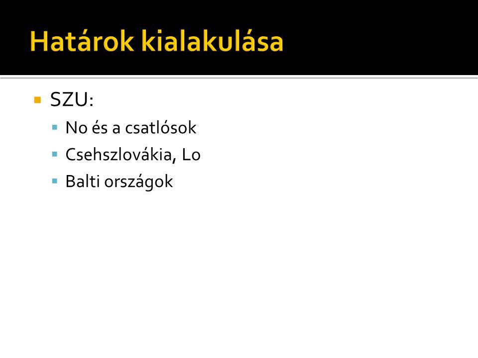 Határok kialakulása SZU: No és a csatlósok Csehszlovákia, Lo