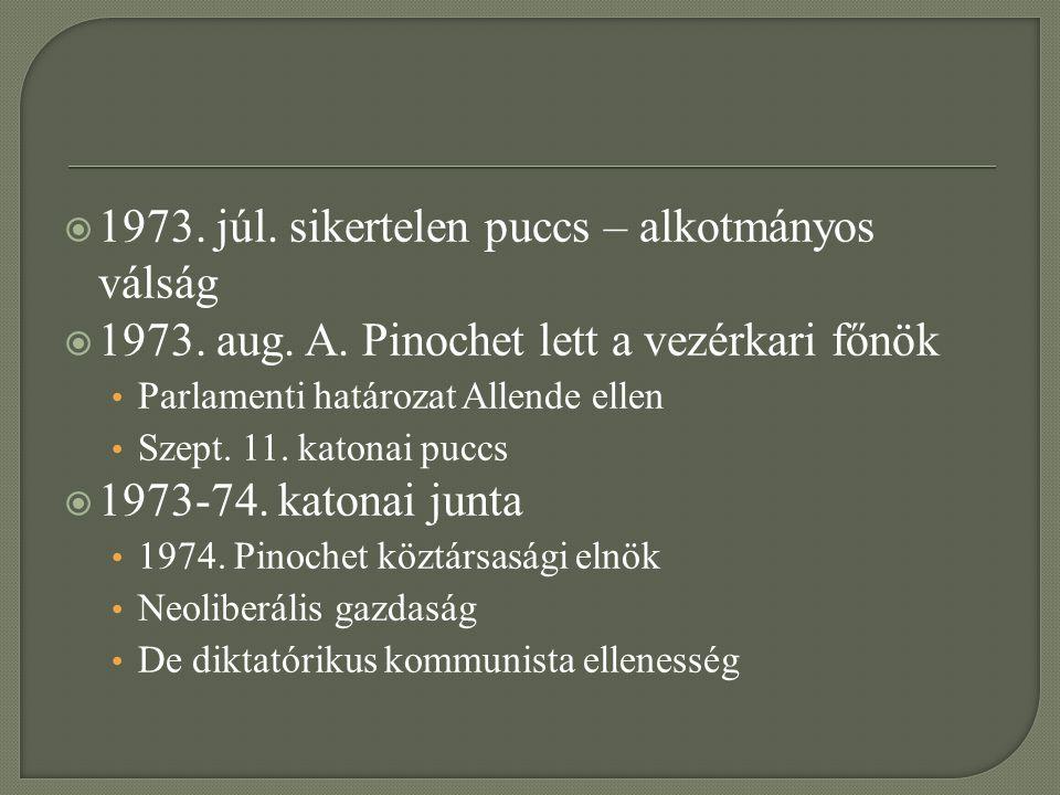 1973. júl. sikertelen puccs – alkotmányos válság
