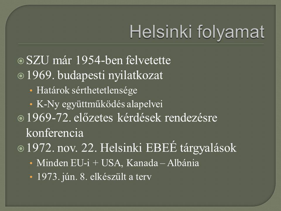 Helsinki folyamat SZU már 1954-ben felvetette