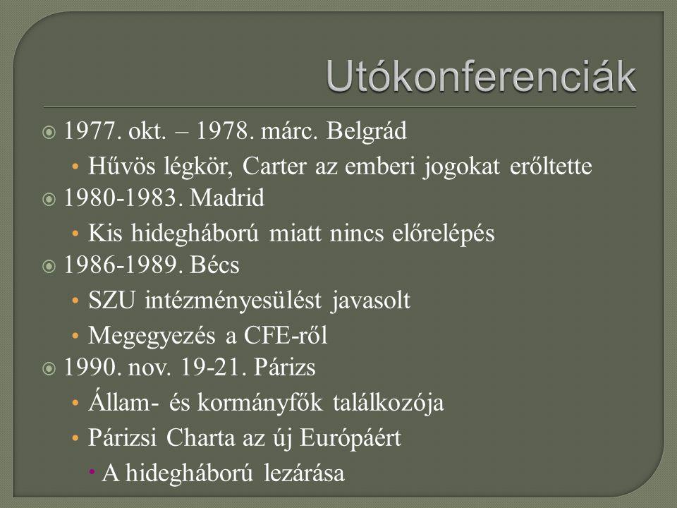 Utókonferenciák 1977. okt. – 1978. márc. Belgrád