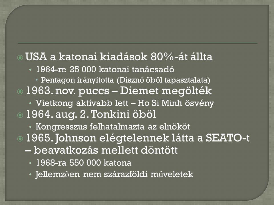 USA a katonai kiadások 80%-át állta 1963. nov. puccs – Diemet megölték