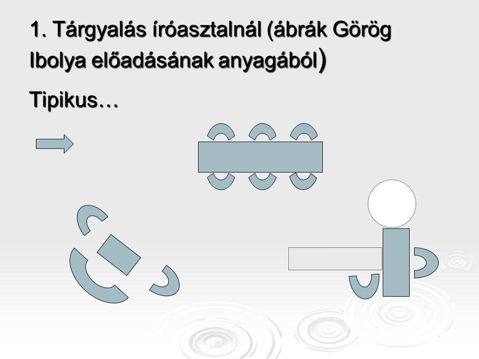 1. Tárgyalás íróasztalnál (ábrák Görög Ibolya előadásának anyagából)
