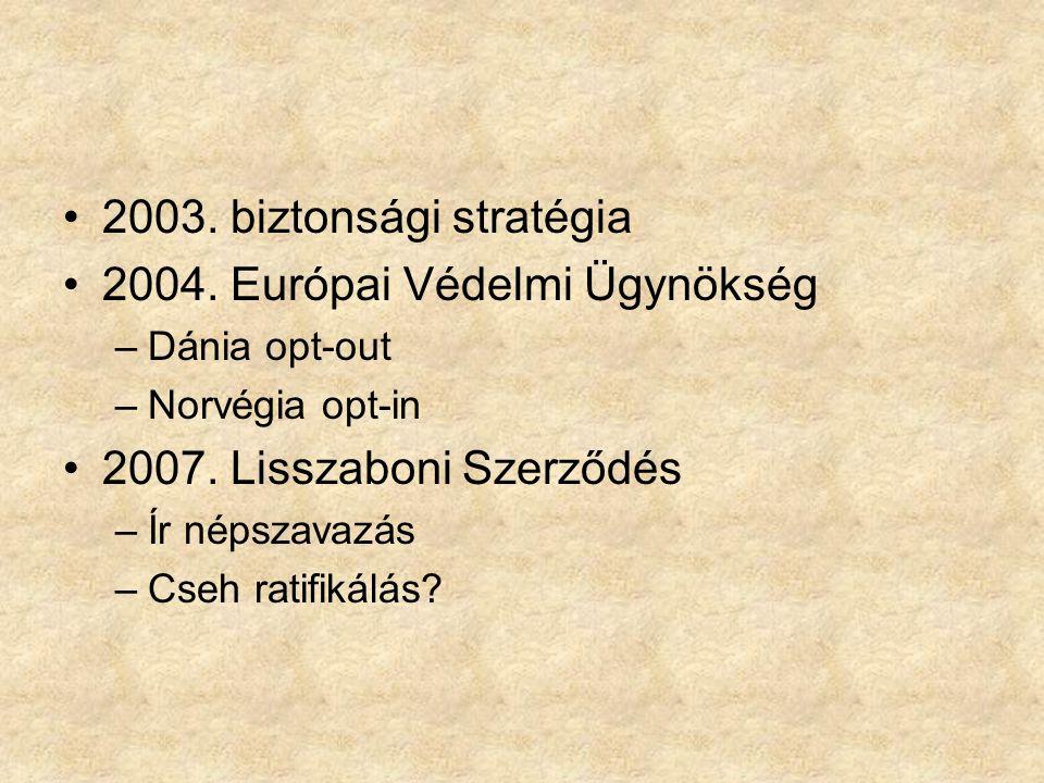 2004. Európai Védelmi Ügynökség