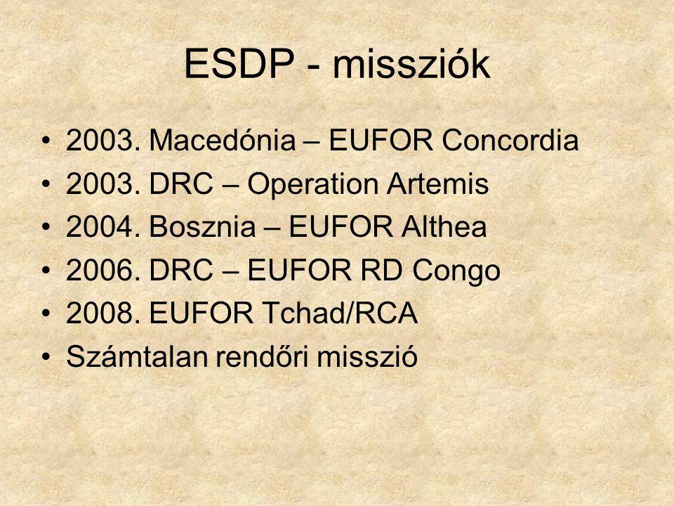 ESDP - missziók 2003. Macedónia – EUFOR Concordia